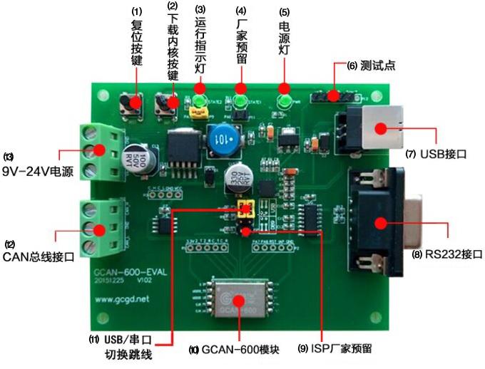 GCAN-600开发板