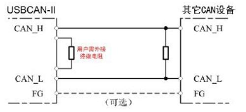 usbcan-obd终端电阻