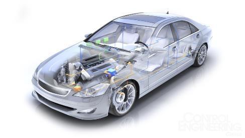 CAN总线系统为什么在汽车中广泛使用高清图片