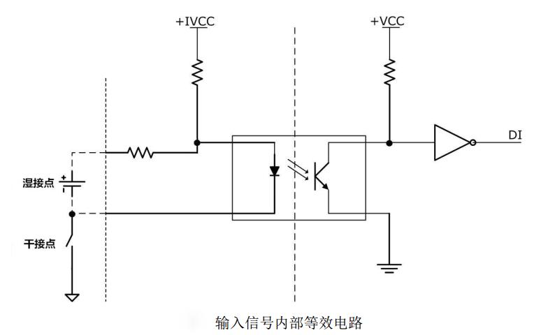 i/o模块数字量输入端口在输入高电平信号或者闭合信号时,内部等效电路