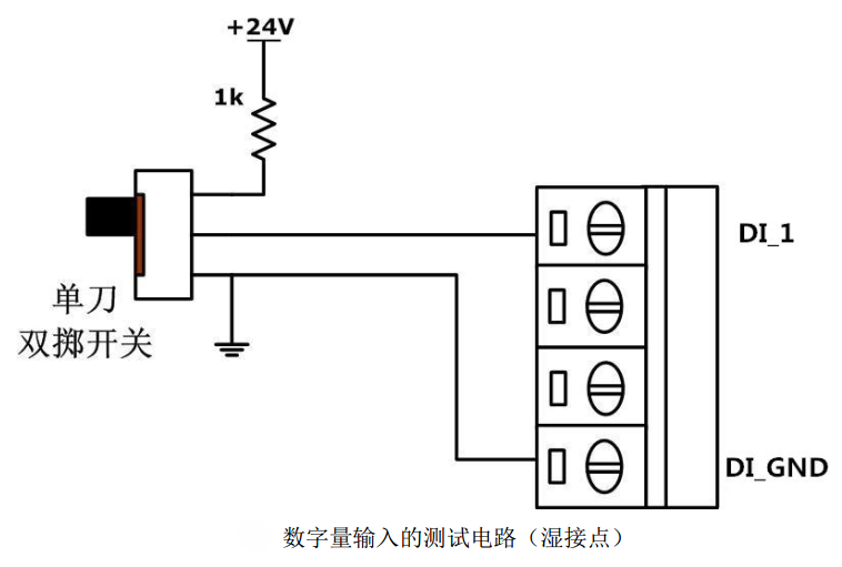 数字量输入是指输入信号只有两种简单的状态:不是高电平就是低电平,或者理解为开(ON)或者关(OFF)两种状态。数字量输入信号主要为干接点(开关触点信号)和湿接点(电平信号)。一般在工业控制场合采用+24V直流电平信号较多。   1.数字量输入原理   CANopen I/O模块(GCAN-4055)具有8路的数字量输入通道。GCAN-4055模块可以采集电压型数字量输入信号或触点型输入信号。GCAN-4055模块的输入信号逻辑定义如下:    当输入信号为有源电平信号,电平大于等于3.