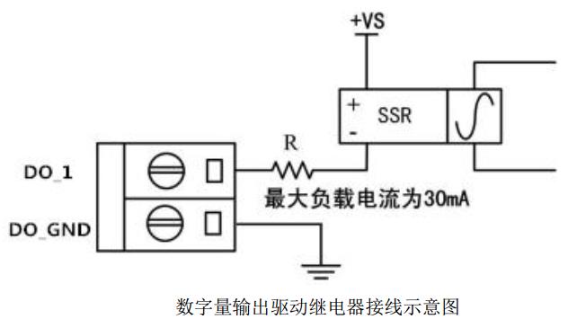 除led灯亮灭外,用户也可用canopen总线的i/o模块控制电铃的响铃与否