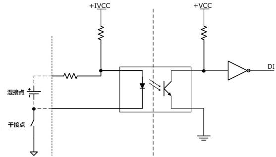GCAN-4055数字量输入端口在输入高电平信号或者闭合信号时,内部等效电路如图5.1所示。此时输入光耦导通,经过反向器后,输入引脚DI为高电平,所以此时模块采集到的外部输入信号状态为1,即高电平信号。反之,GCAN-4055数字量输入端口在输入低电平信号或者开路信号时,输入光耦不导通,输入引脚DI为低电平,所以此时模块采集到的外部输入信号状态为0,即低电平信号。   1.