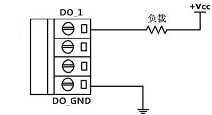 canopenio模块数字量输出说明_gcan61广成科技