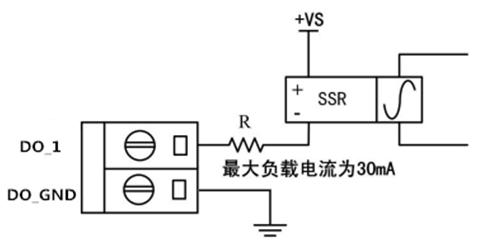 3数字量输出的测试电路   数字量输出的测试电路如图5.