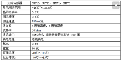 温湿度传感器参数表